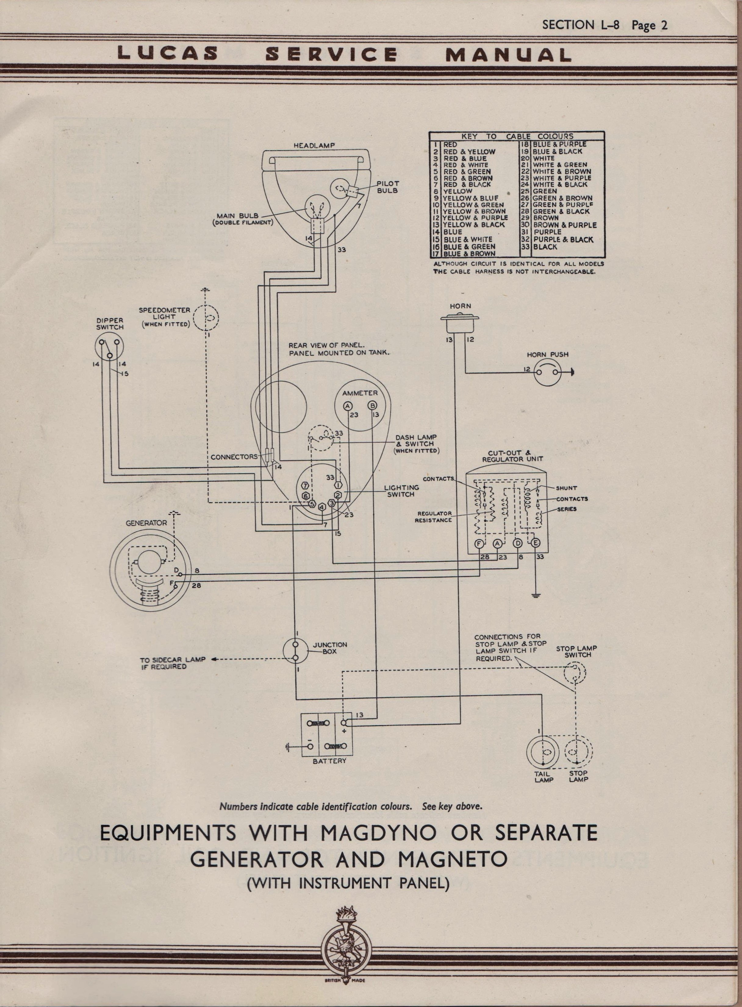 Bsa M20 Wiring Diagram -Home Theater Receiver Wiring Diagram   Begeboy Wiring  Diagram SourceBegeboy Wiring Diagram Source