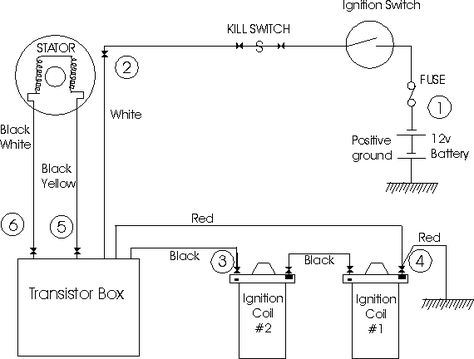 Sparx Wiring Diagram Triumph - Mtd Push Mower Engine Diagram for Wiring  Diagram Schematics   Sparx Wiring Diagram Triumph      Wiring Diagram Schematics
