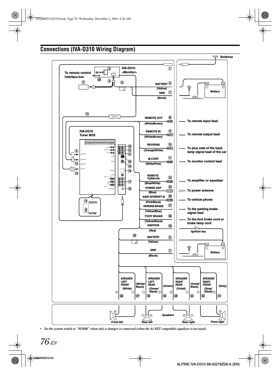 [DVZP_7254]   YB_8335] Alpine Cde 121 Wiring Diagram Free Diagram | Alpine Cde 121 Wire Diagram |  | Barep Over Boapu Mohammedshrine Librar Wiring 101