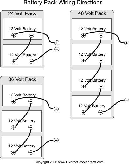 Trx Scooter 36 Volt Wiring Diagram - Komatsu Fg30ht 12 Wiring Diagram - ace- wiring.tukune.jeanjaures37.fr | Trx Scooter 36 Volt Wiring Diagram |  | Wiring Diagram Resource