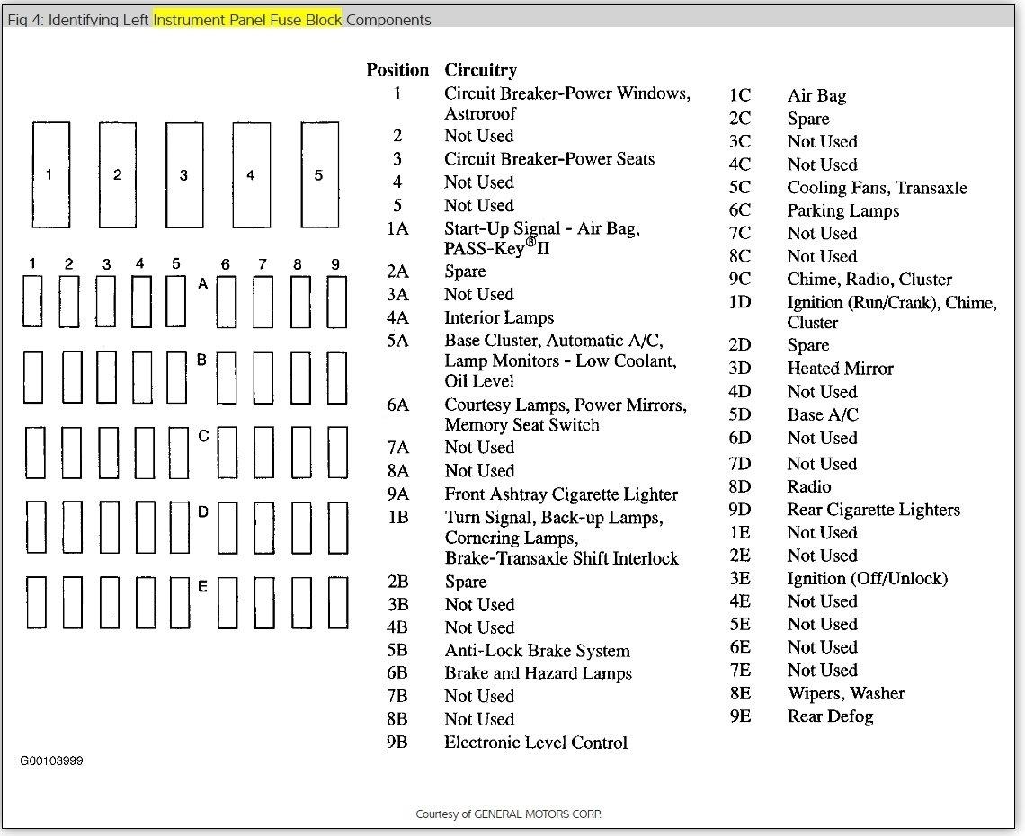 DB_4636] 1994 Pontiac Bonneville Sle Fuse Box Diagram Schematic WiringWww Mohammedshrine Librar Wiring 101