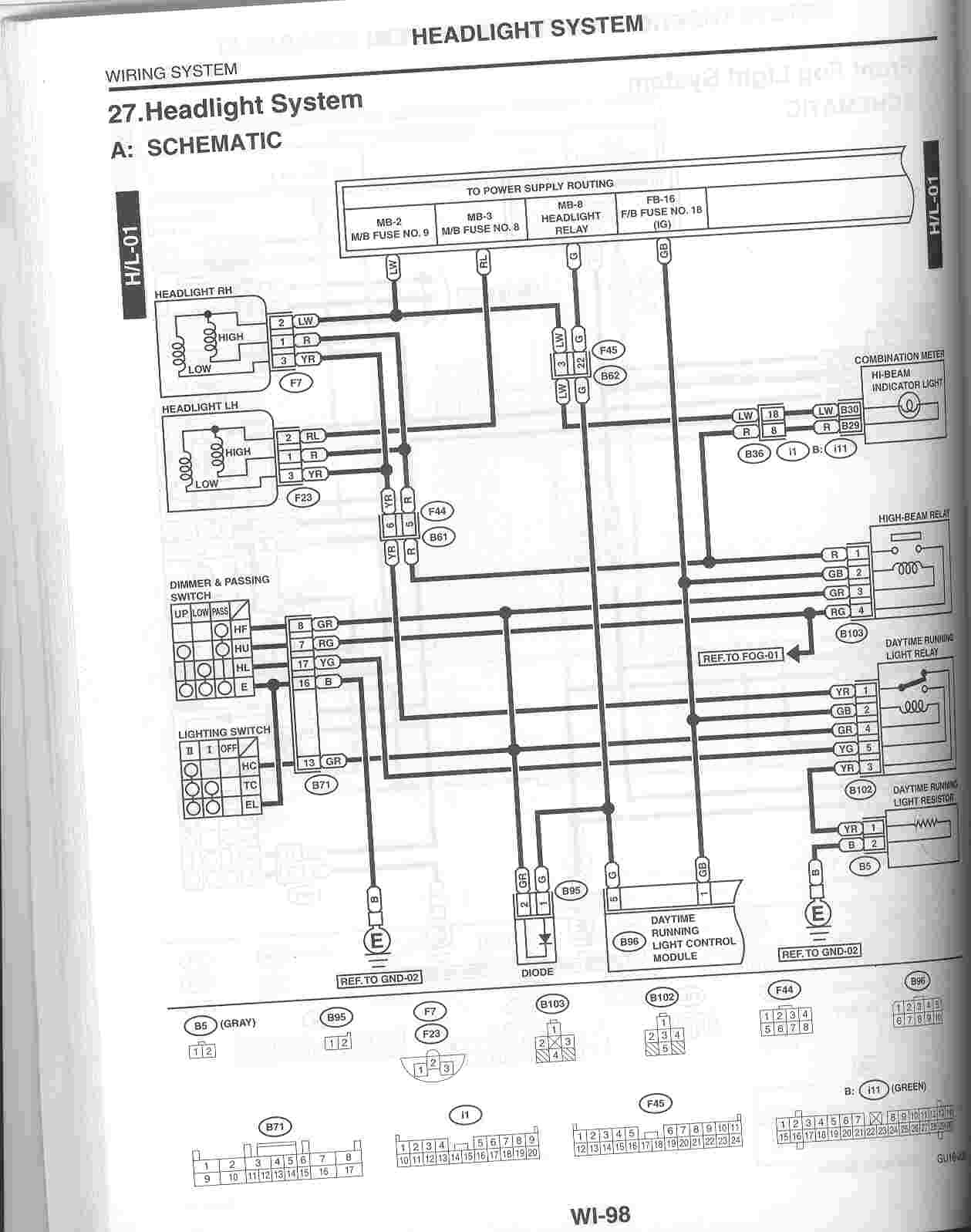 wire diagram 2006 subaru outback - wiring diagrams data  ussel