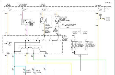 2000 Pontiac Sunfire Wiring Diagram Headlights - Primus Tekonsha Wiring  Diagram Gmc Truck - cts-lsa.yenpancane.jeanjaures37.frWiring Diagram Resource