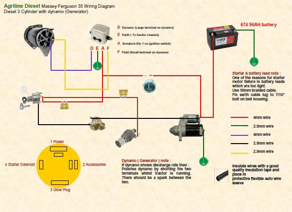 diesel tractor wiring diagram kr 4384  mf 135 wiring harness wiring diagram diesel tractor starter wiring diagram mf 135 wiring harness wiring diagram