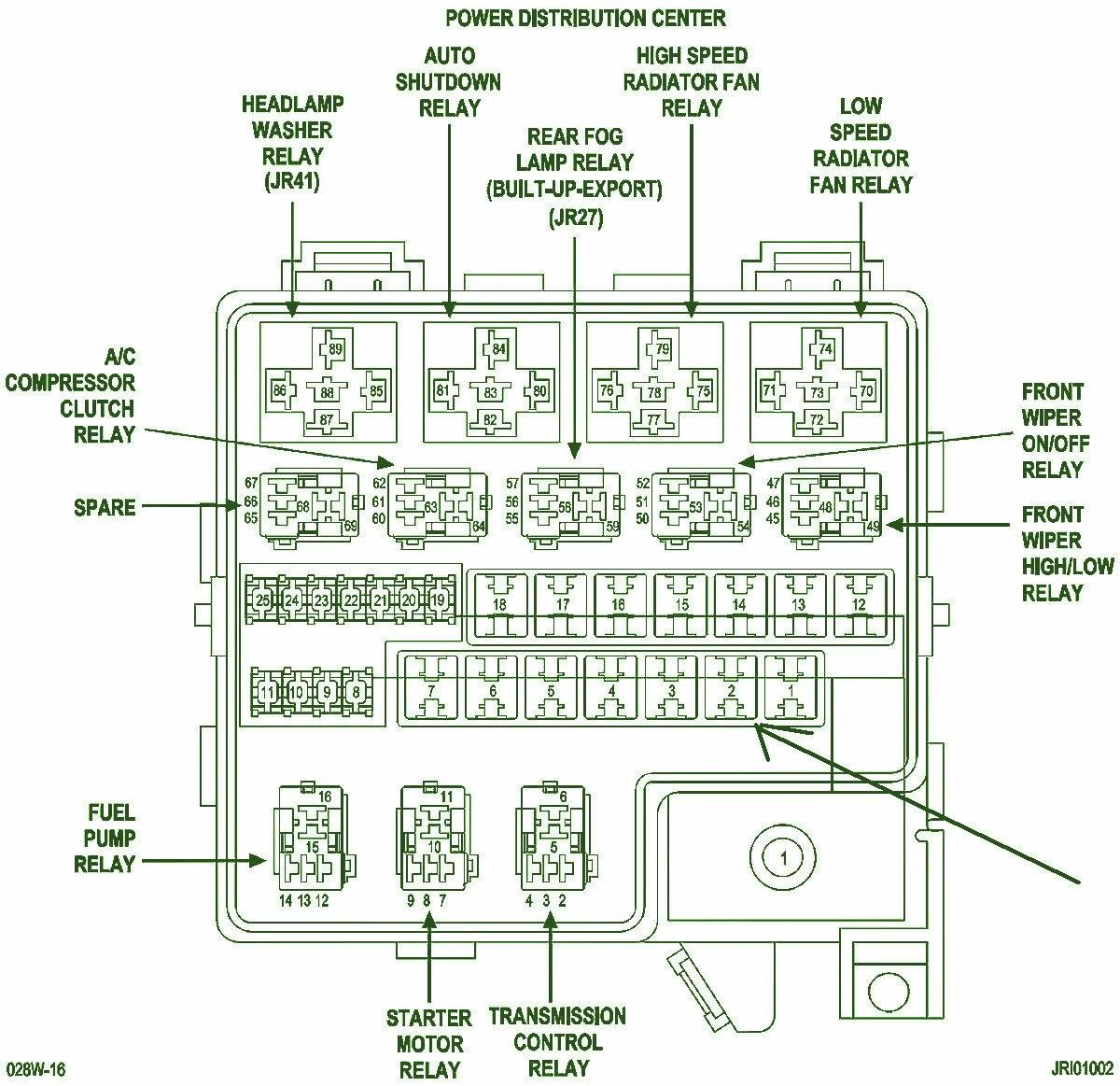 Fine Fuse Box In Chrysler Sebring Wiring Diagram Wiring Cloud Hemtegremohammedshrineorg