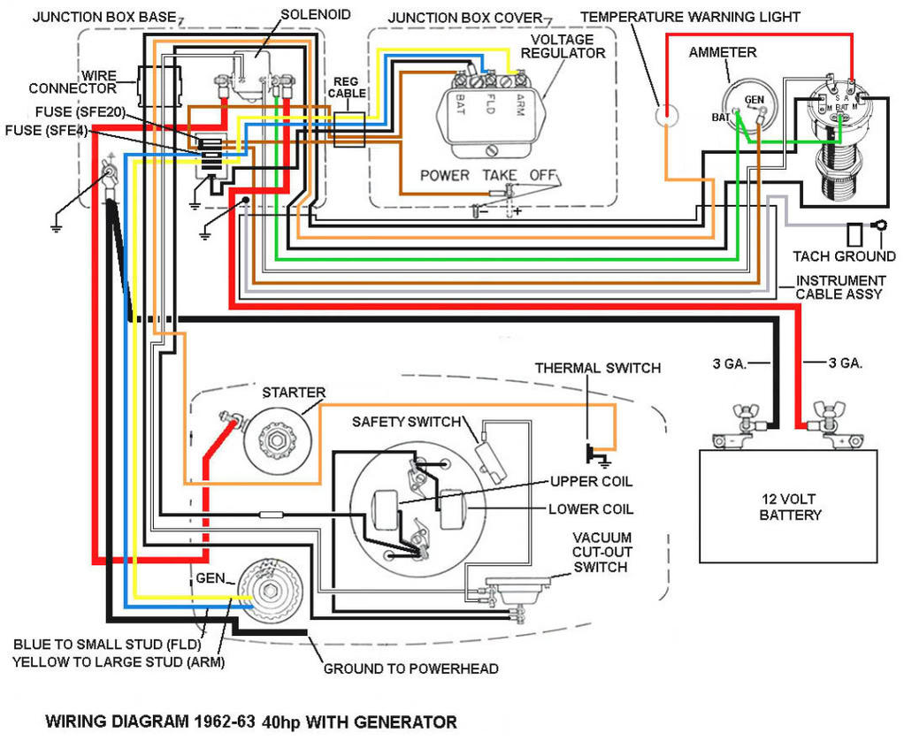 EO_5623] 50 Hp Johnson Outboard Wiring Diagram Download DiagramIvoro Syny Ungo Dadea Ricis Lline Wned Icism Bemua None Phil Wigeg  Mohammedshrine Librar Wiring 101