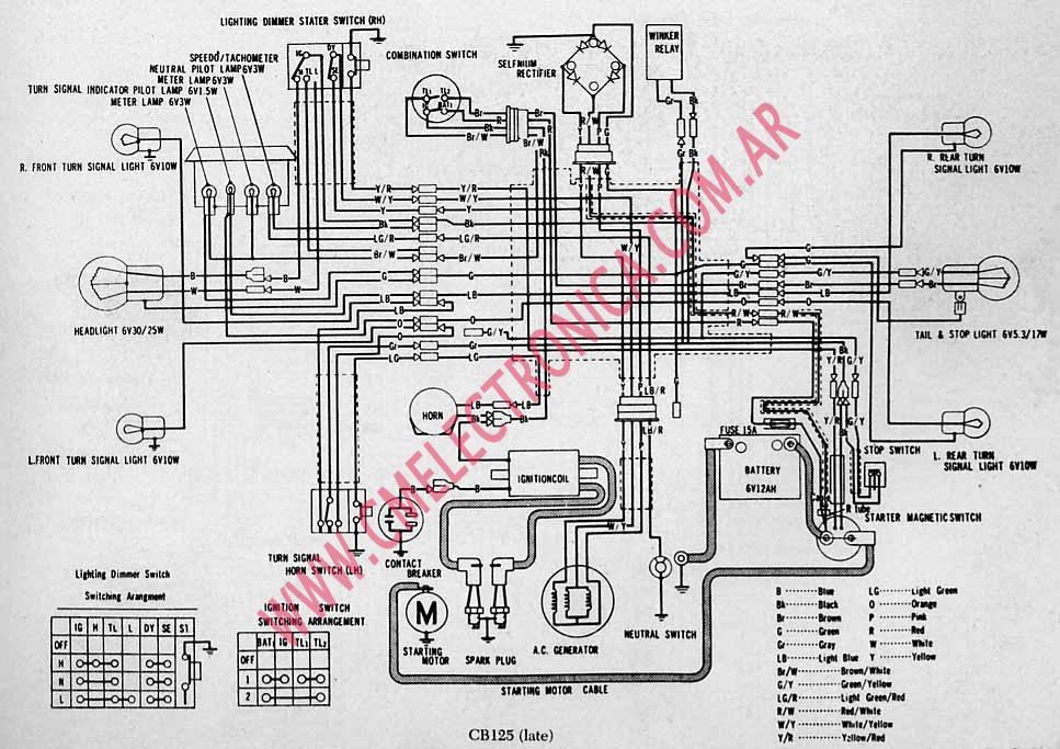 DG_0323] Kawasaki Ar 125 Wiring Diagram Free Diagramospor.magn.aidew.illuminateatx.org