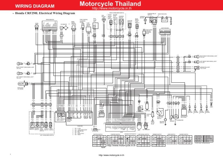TV_1878] Honda Cb125Tde Superdream Colour Wiring Diagram Wiring DiagramWida Scoba Bocep Mohammedshrine Librar Wiring 101