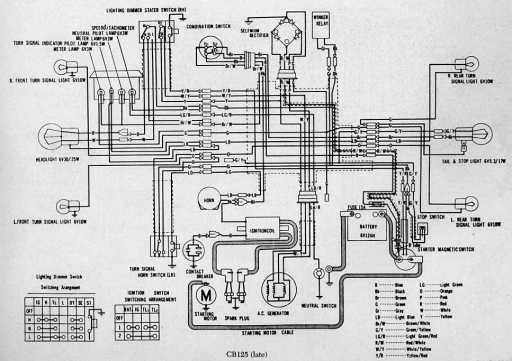 HM_2778] Honda Cb125S Chilton Electrical Wiring Diagram Download DiagramOsoph Opogo Tial Pap Mohammedshrine Librar Wiring 101