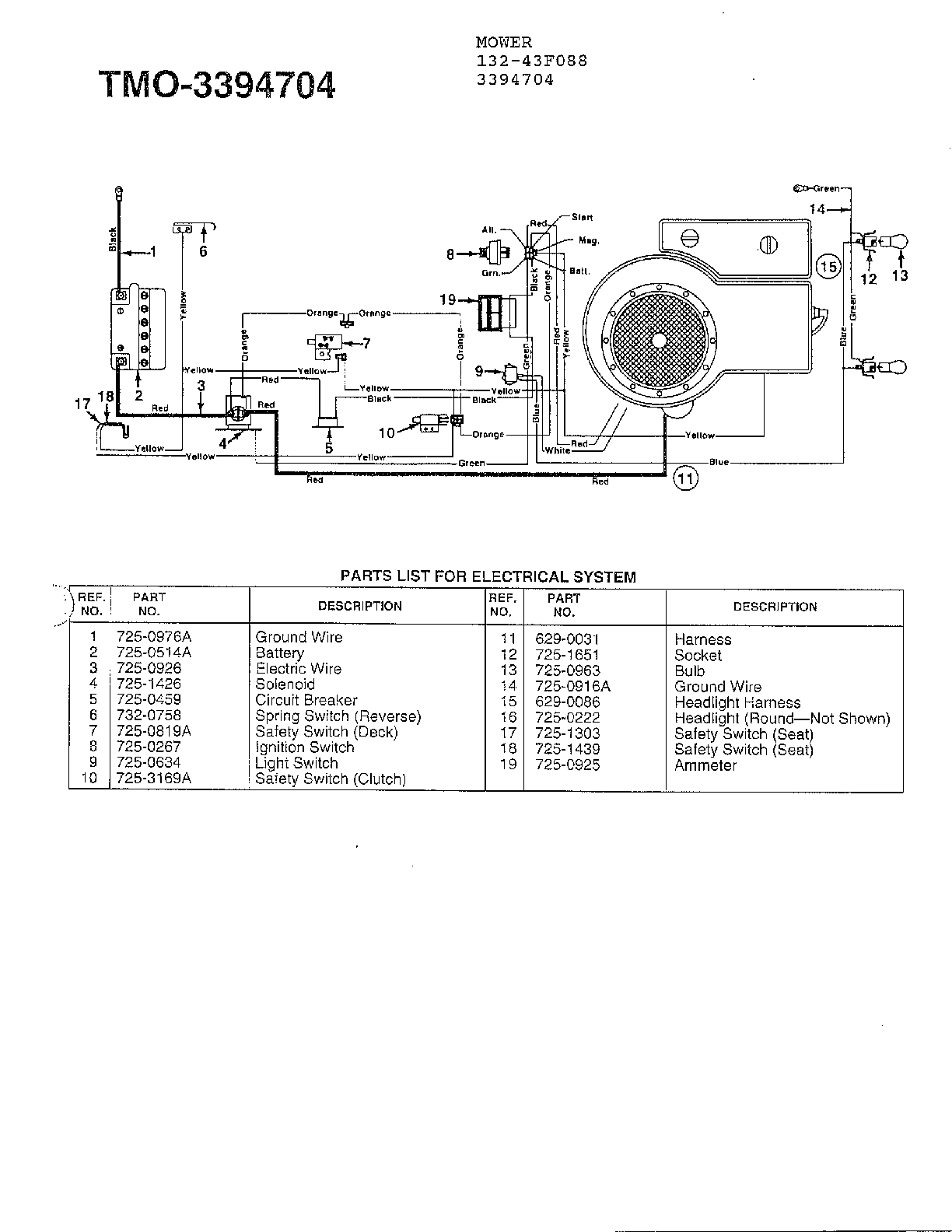 Bolens G11xl Wiring Diagram Sl3 Swm Wiring Diagrams Fisher Wire Tukune Jeanjaures37 Fr
