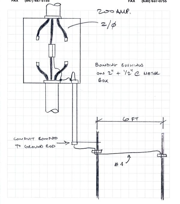 Meter Socket 200 Amp Meter Base Wiring Diagram from static-resources.imageservice.cloud