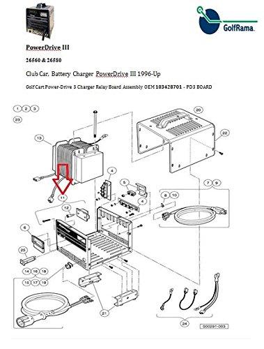 Battery Charger Model 22110 Club Car 48v Wiring Diagram - Ingersoll Rand  Fuel Filters - astrany-honda.yenpancane.jeanjaures37.fr | Battery Charger Model 22110 Club Car 48v Wiring Diagram |  | Wiring Diagram Resource