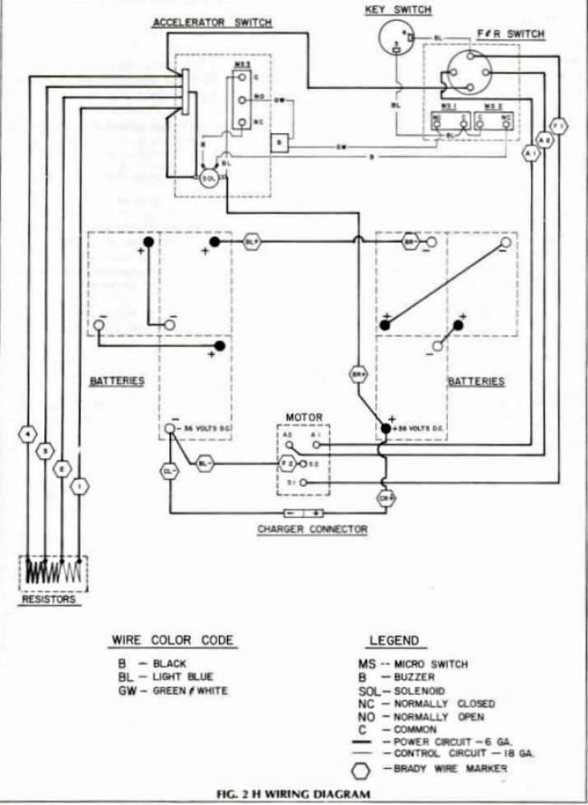 Diagram Ez Go Gas Ignitor Wiring Diagram Full Version Hd Quality Wiring Diagram Diagramdaysc Nowroma It