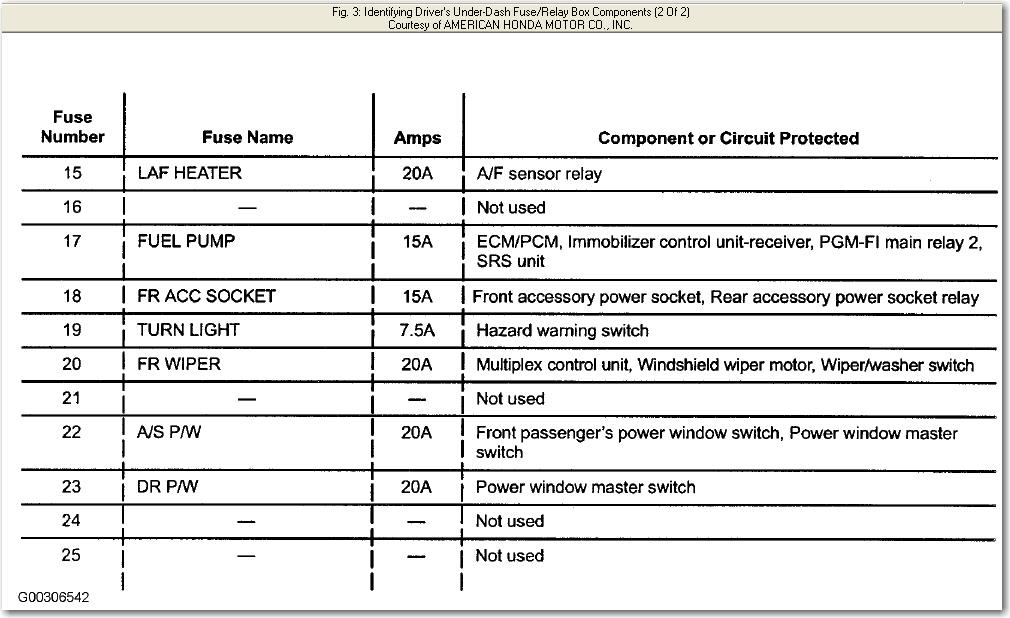 vs2778 2004 honda element fuse box diagram download diagram