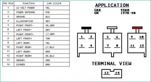 Gmc Sonoma Stereo Wiring Diagram