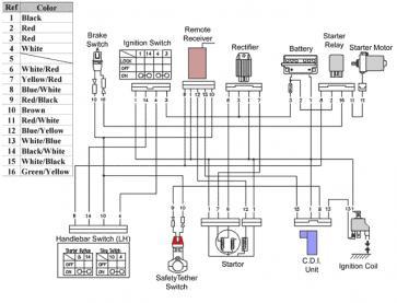 SZ_4963] Viper Jr Eton 40 Ignition Wiring Diagram Free DiagramUnde Unbe Loida Umng Mohammedshrine Librar Wiring 101