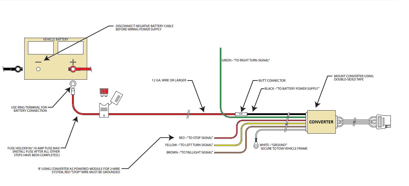ec_0621] subaru trailer wiring diagram  nuvit tivexi denli mohammedshrine librar wiring 101