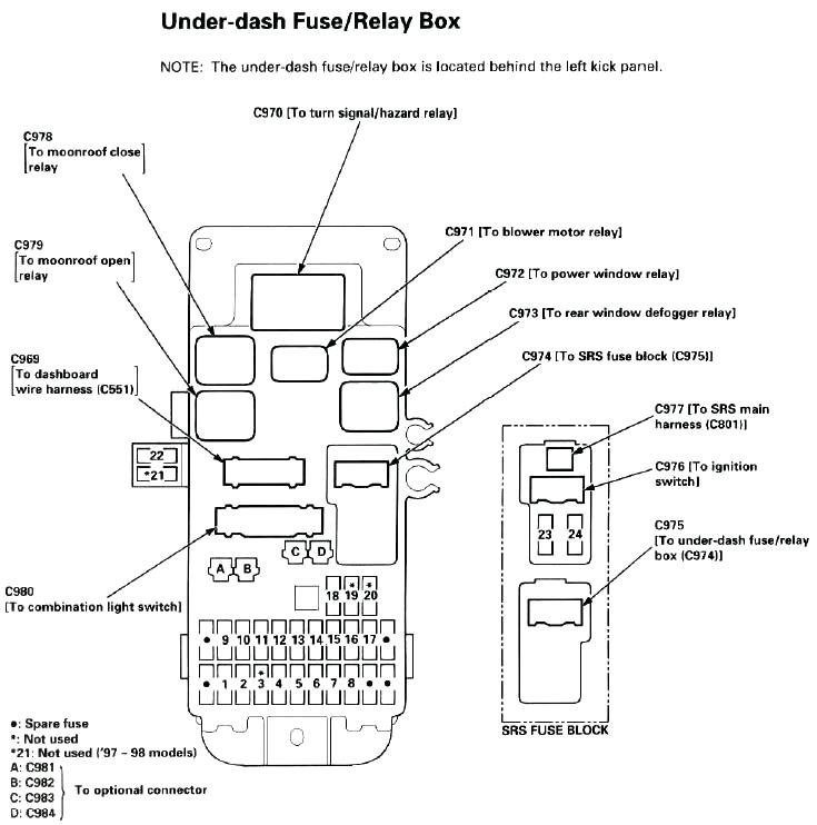 ZO_3694] 1993 Toyota Fuse Box Diagram Wiring DiagramHist Mecad Gho Emba Mohammedshrine Librar Wiring 101