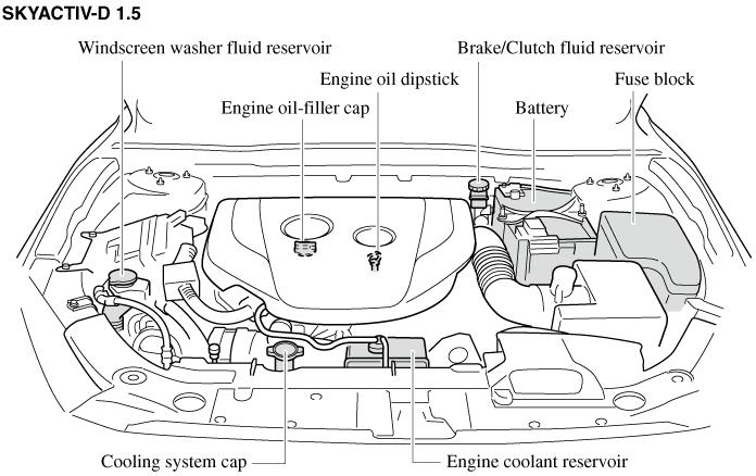 Cool Mazda Cx 5 Owners Manual Wiring Cloud Lukepaidewilluminateatxorg