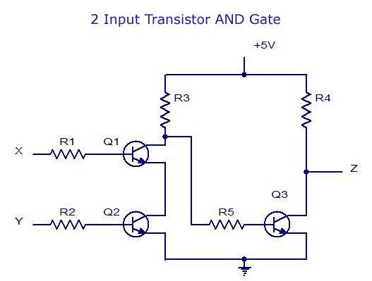 Fabulous Circuit Diagram Gates Wiring Diagram Database Wiring Cloud Icalpermsplehendilmohammedshrineorg