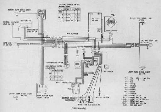 [WQZT_9871]  MX_1304] Wiring Diagram Of Honda Cb 125S Motorcycle Schematic Wiring | Honda Cb 125 T Wiring Diagram |  | Neph Sarc Bedr Cette Mohammedshrine Librar Wiring 101