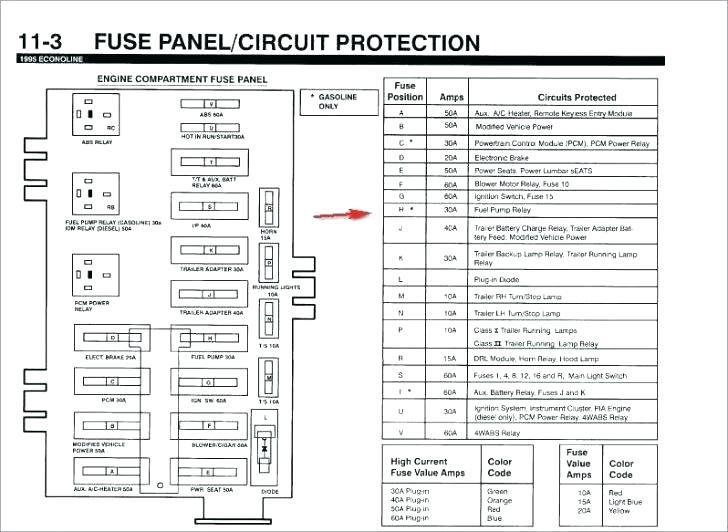 Super C240 Fuse Box Diagram Wiring Diagram Wiring Cloud Grayisramohammedshrineorg