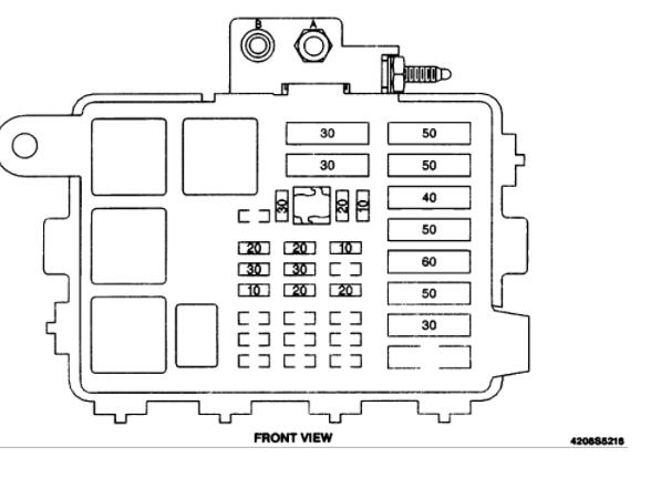 [WLLP_2054]   SV_0142] Chevrolet Fuse Box Diagram Fuse Box Chevy Truck V8 Convenience  Center | Fuse Box Diagram My Truck Is A V8 Two |  | Lukep Oxyt Rmine Shopa Mohammedshrine Librar Wiring 101