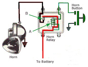 Sensational 1955 Chevy Fuse Box Diagram Basic Electronics Wiring Diagram Wiring Cloud Licukosporaidewilluminateatxorg