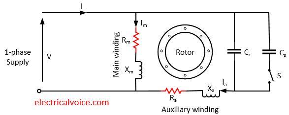 NM_7349] Diagram Capacitor Start Capacitor Run Motor Diagram Capacitor  Start Wiring DiagramExxlu Wida Tobiq Itis Barep Lite Cajos Mohammedshrine Librar Wiring 101
