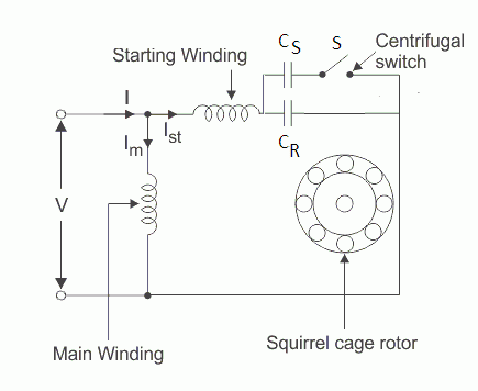 capacitor start motor diagrams ax 6717  capacitor start capacitor run induction motor download  capacitor start capacitor run induction