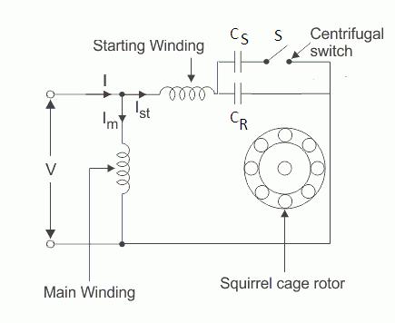 ac motor capacitor start wiring diagram ax 6717  capacitor start capacitor run induction motor download  capacitor start capacitor run induction