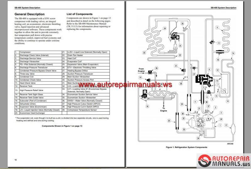 Thermo King Apu Alternator Wiring Diagram