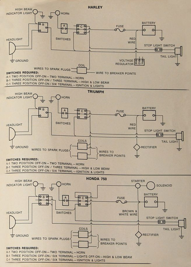 WT_5924] Wiring Diagram Together With Chopper Wiring Diagram On Evo  Sportster Free DiagramRally Impa Rele Pap Hendil Mohammedshrine Librar Wiring 101