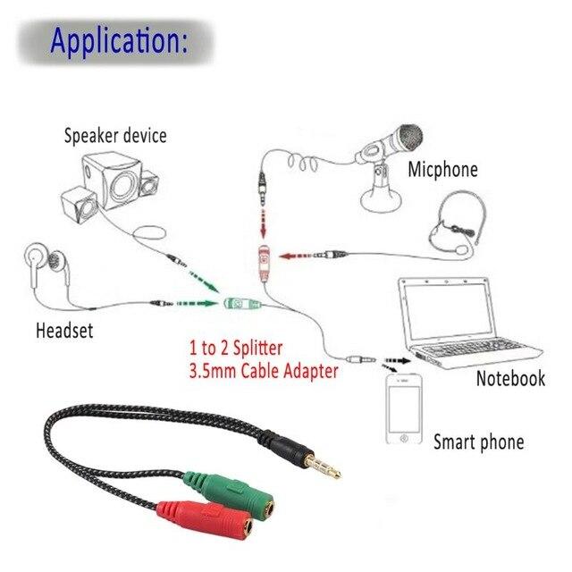 he_3483] 35mm audio diagram wiring diagram  phot ittab remca adit ophag ally bocep mohammedshrine librar ...