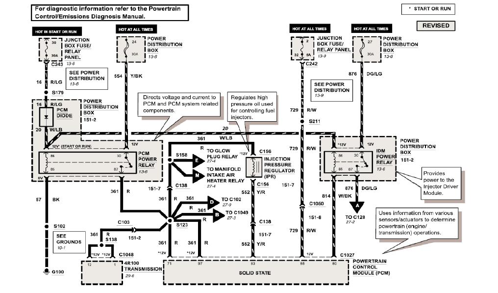 99 Powerstroke Glow Plug Relay Wiring Diagram