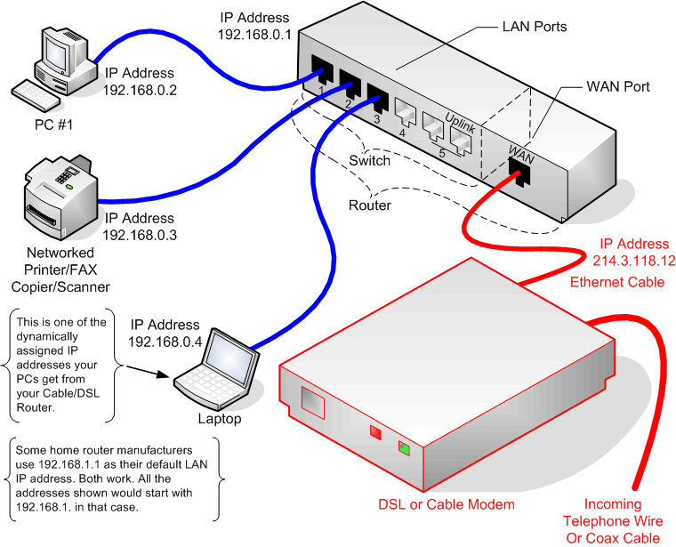 eo_7325] verizon fios outside box wire diagram in addition verizon phone  line schematic wiring  alypt ation itive retr tial nowa cette mohammedshrine librar wiring 101