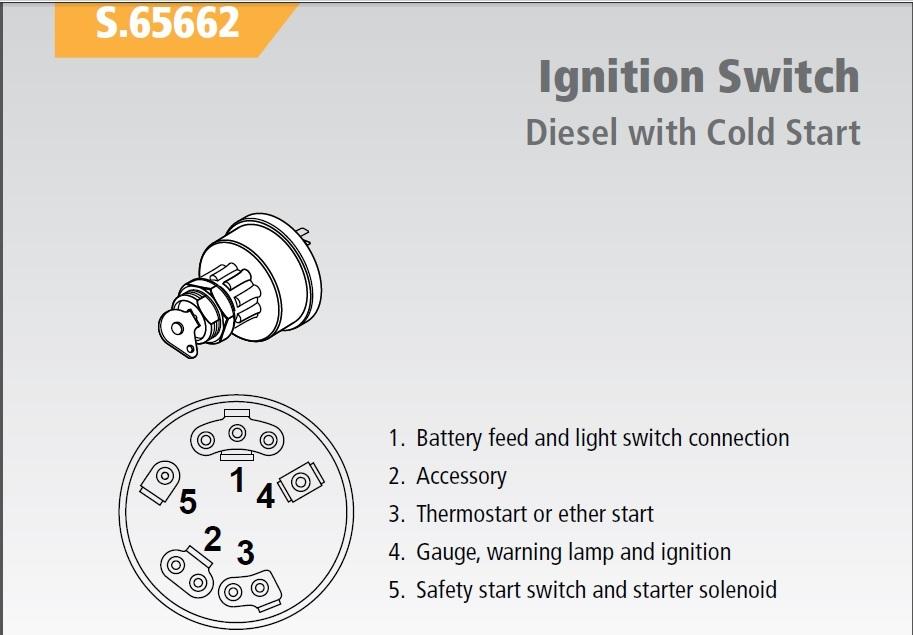 BE_9064] Wiring Diagram Tractor Ignition Switch Free DiagramAriot Icism Sapre Umize Erek Hendil Mohammedshrine Librar Wiring 101