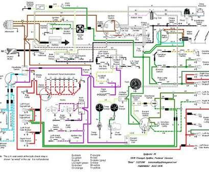 ford 5000 diesel tractor wiring diagram | wiring diagram data steam  risingwebagencymilano.it