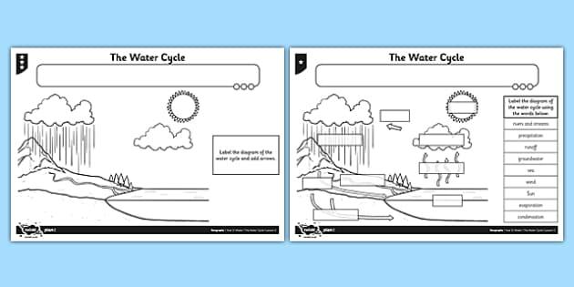 Cool The Water Cycle Worksheet Worksheet Water Cycle Activity Sheet Wiring Cloud Vieworaidewilluminateatxorg