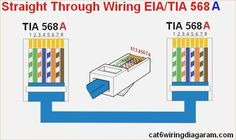 HB_2865] Ethernet Cat 6 Wiring Color Codes Free DiagramNorab Sulf Neph Ospor Wigeg Mill Bepta Xero Viewor Mohammedshrine Librar  Wiring 101