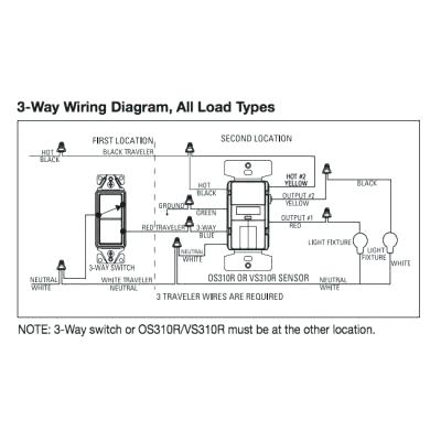 Mh Ms Ops5m Wiring Diagram Lutron Occupancy Sensor Switch - 95 Ford F 150  Radio Wiring Diagram - hondaa-accordd.yenpancane.jeanjaures37.frWiring Diagram Resource