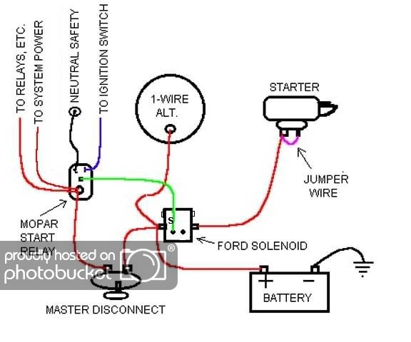 One Wire Alternator Wiring Diagram Ford from static-resources.imageservice.cloud