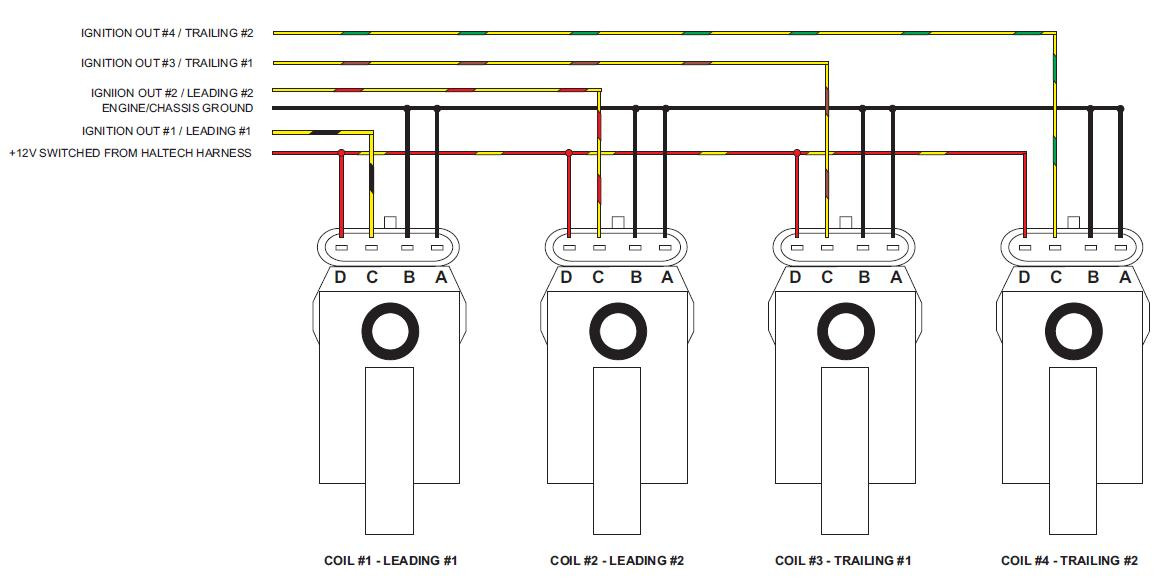 Outstanding Gm Ls3 Wiring Diagram Igniter Wiring Diagram Database Wiring Cloud Eachirenstrafr09Org