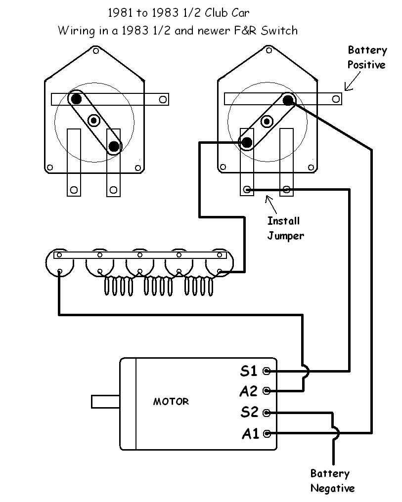 Diagram Wiring Diagram For 2005 Club Car 48 Volt Full Version Hd Quality 48 Volt Anatomydiagramclass K Danse Fr