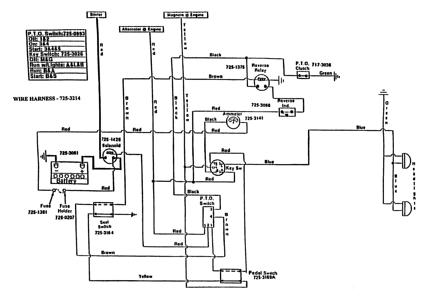 [DIAGRAM_3US]  BZ_3230] Cub Cadet Wiring Short Schematic Wiring | Cub Cadet Wiring Diagram Switch |  | Gue45 Sapebe Mohammedshrine Librar Wiring 101