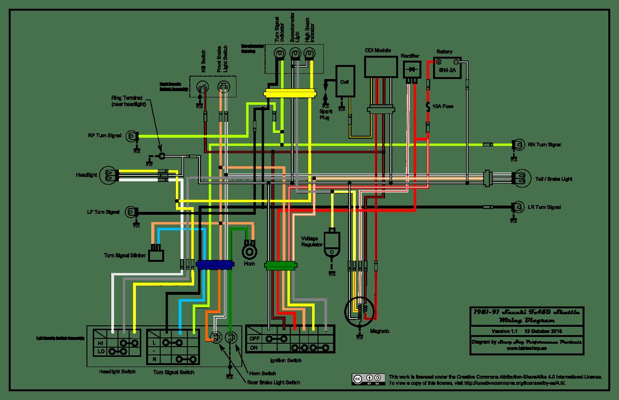 Suzuki Gs 400 Wiring Diagram - 2012 Audi Fuse Box - ace-wiring .tukune.jeanjaures37.fr | Gs450 Wiring Diagram |  | Wiring Diagram Resource