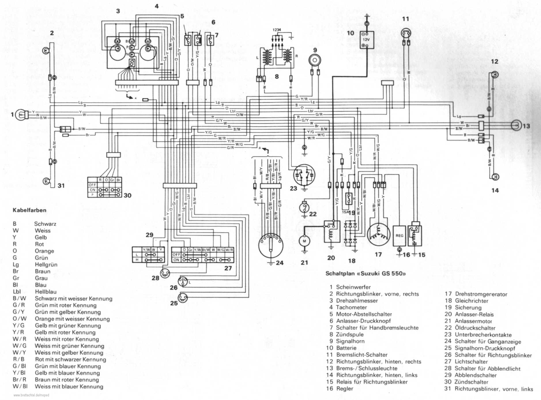 1977 Suzuki Gs550 Wiring Diagram