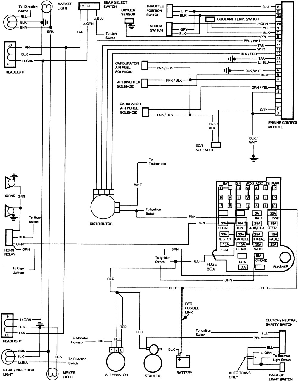Swell Chevy Luv Ignition Wiring Wiring Diagram Wiring Cloud Intelaidewilluminateatxorg