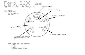 YL_5211] Ford 3000 Key Switch Diagram Free DiagramHopad Weasi Hendil Mohammedshrine Librar Wiring 101