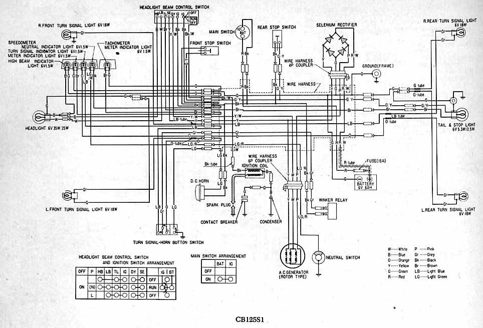 Diagram Honda Xl350r Wiring Diagram Full Version Hd Quality Wiring Diagram Sitexwarby Dabliusound It
